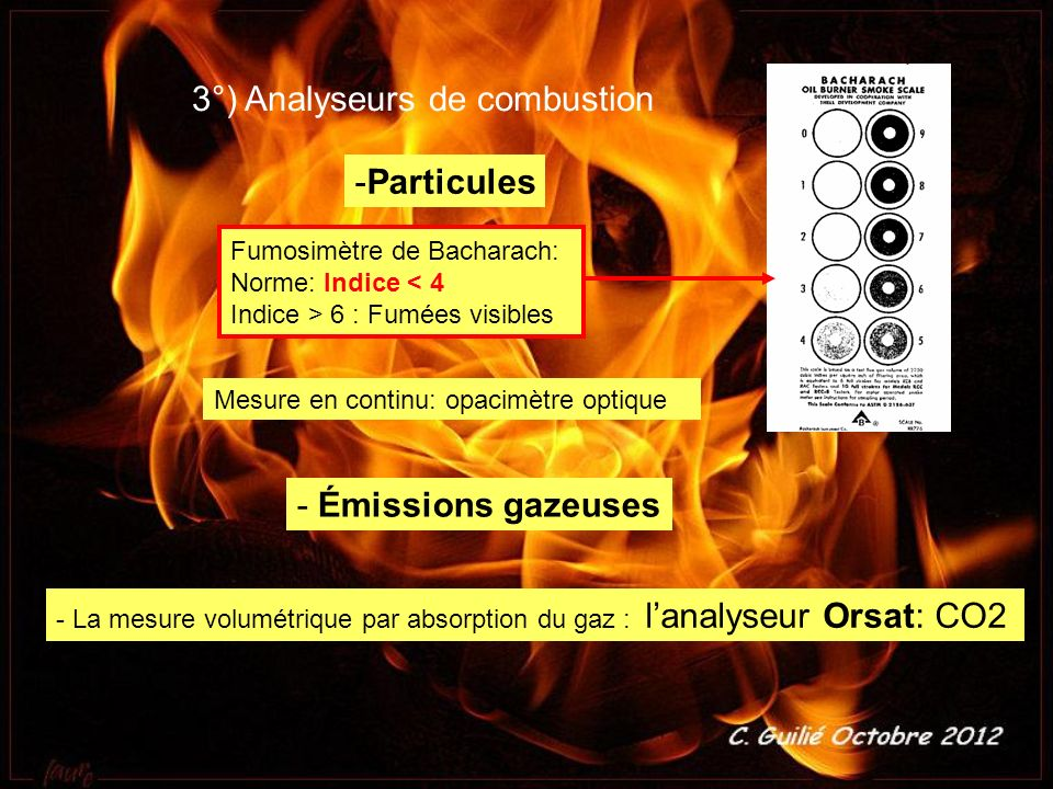 3°) Analyseurs de combustion