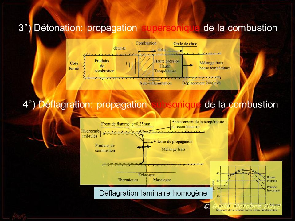 3°) Détonation: propagation supersonique de la combustion