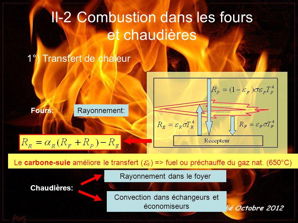 II-2 Combustion dans les fours et chaudières