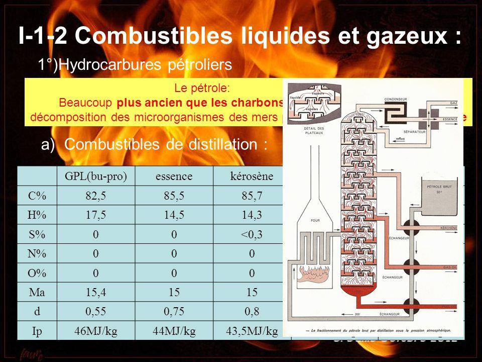 I-1-2 Combustibles liquides et gazeux :