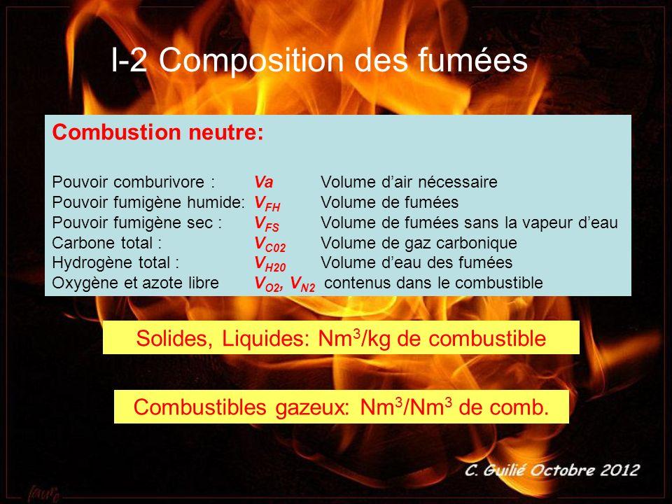 I-2 Composition des fumées