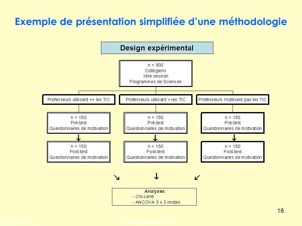 Exemple de présentation simplifiée d'une méthodologie