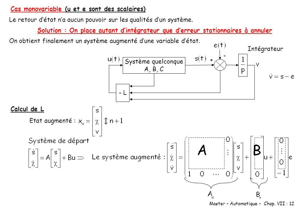 Cas monovariable (u et e sont des scalaires)