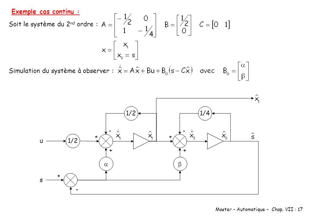 Exemple cas continu : Soit le système du 2nd ordre : Simulation du système à observer : 1/2. 1/4.