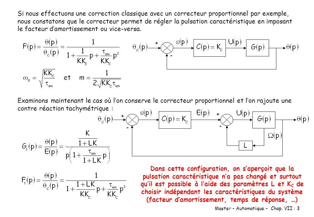 Si nous effectuons une correction classique avec un correcteur proportionnel par exemple, nous constatons que le correcteur permet de régler la pulsation caractéristique en imposant le facteur d'amortissement ou vice-versa.