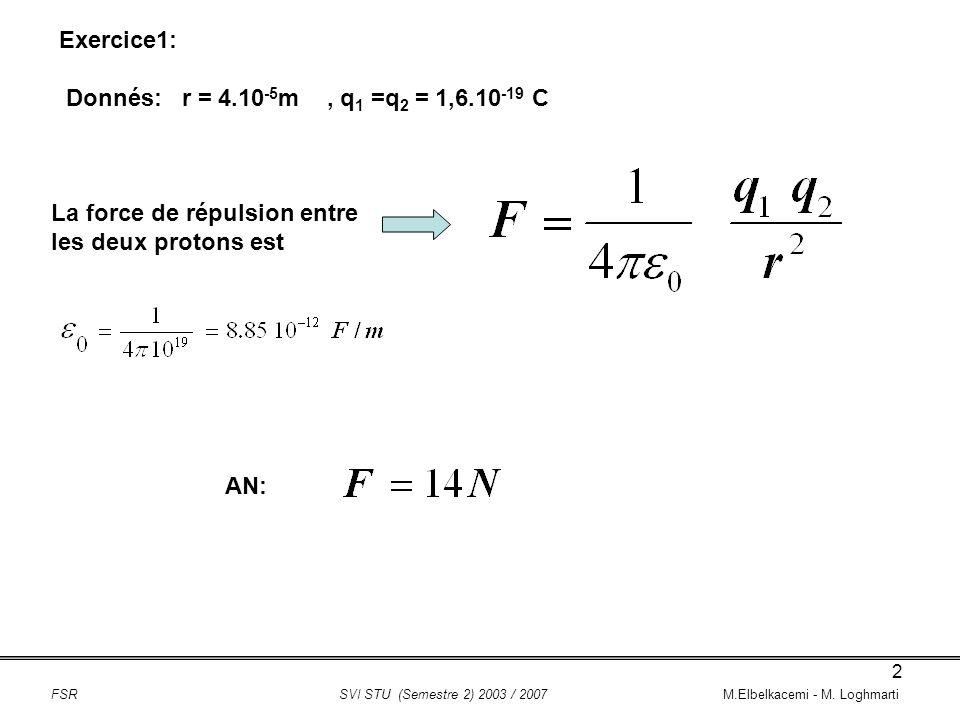 La force de répulsion entre les deux protons est