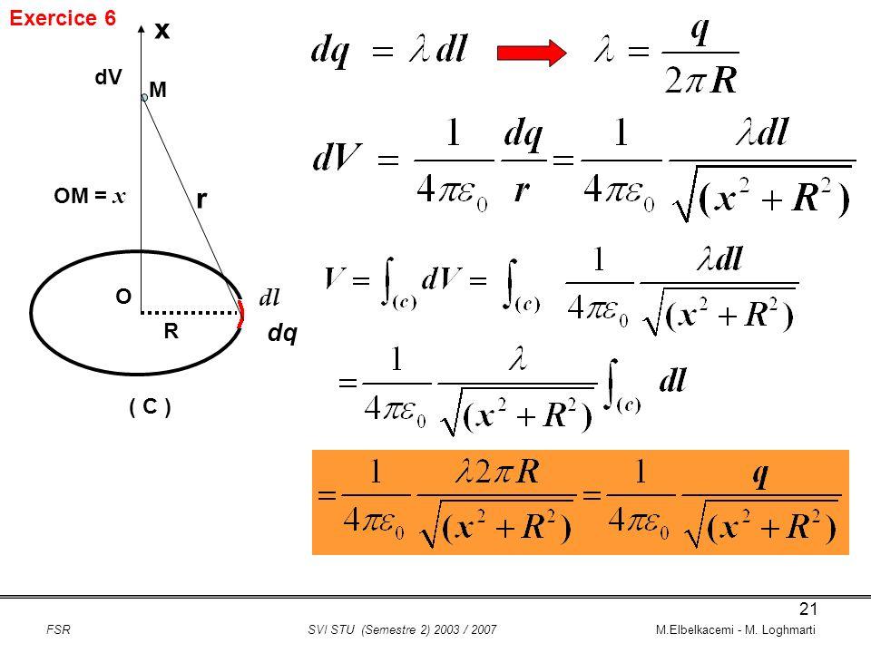 x r dl dq Exercice 6 dV M OM = x O R ( C )