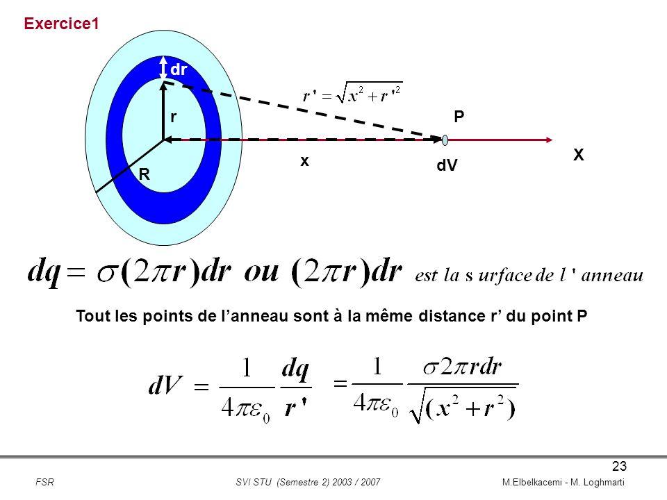 Tout les points de l'anneau sont à la même distance r' du point P