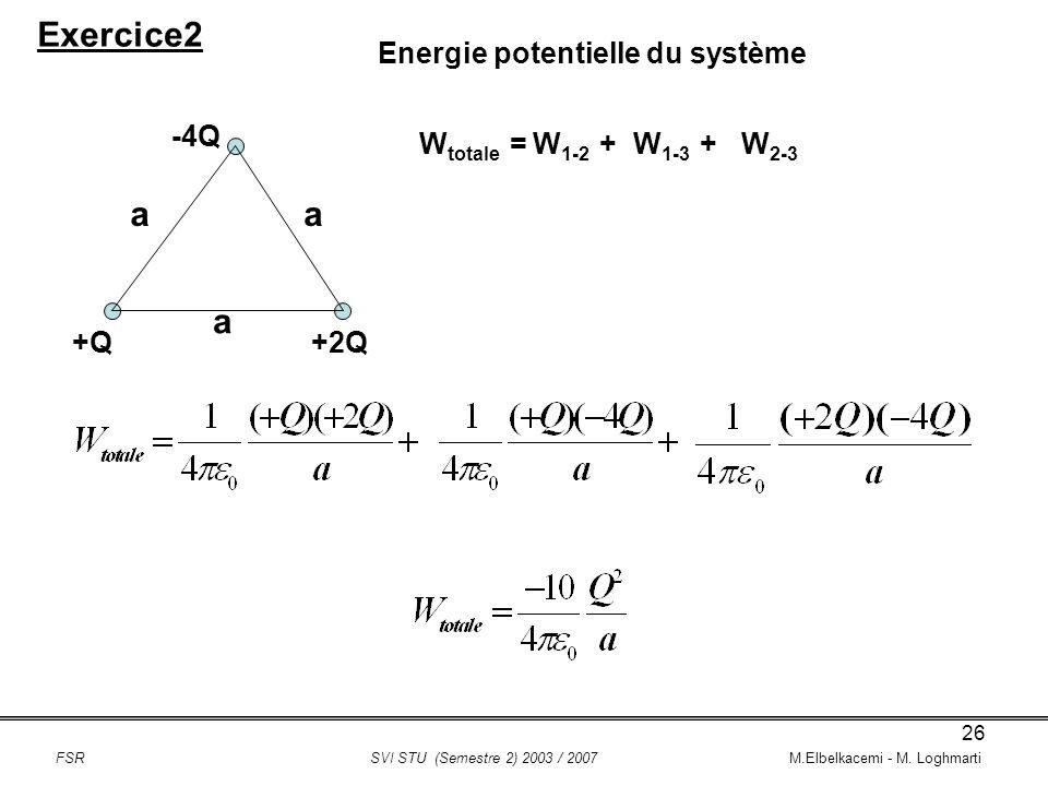 Exercice2 a a a Energie potentielle du système -4Q Wtotale = W1-2 +