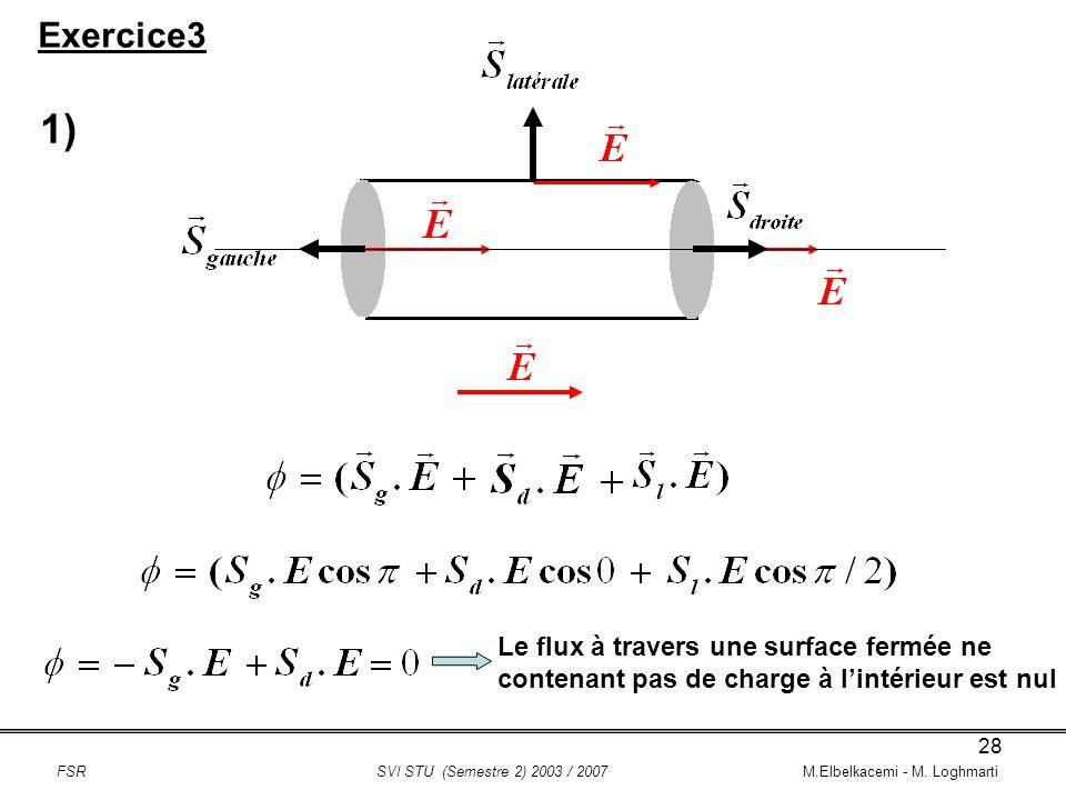 1) Exercice3 Le flux à travers une surface fermée ne