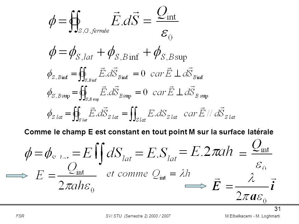 Comme le champ E est constant en tout point M sur la surface latérale