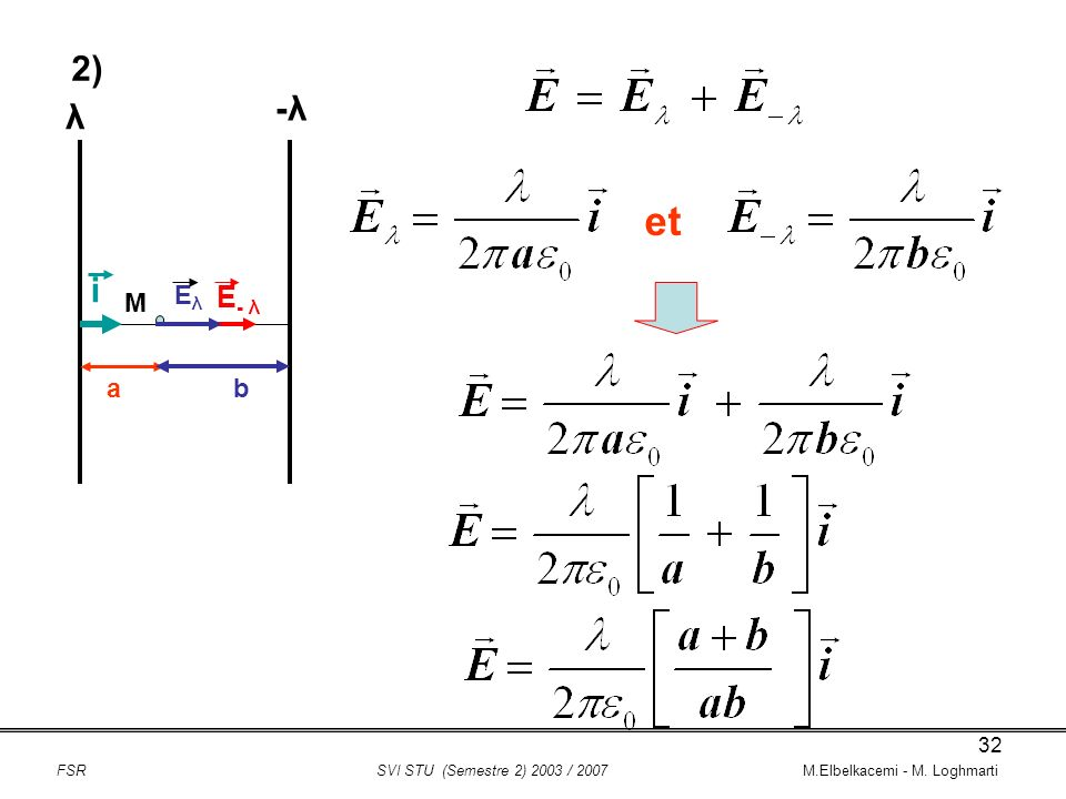 2) -λ λ et i Eλ E- λ M a b FSR SVI STU (Semestre 2) 2003 / 2007 M.Elbelkacemi - M. Loghmarti
