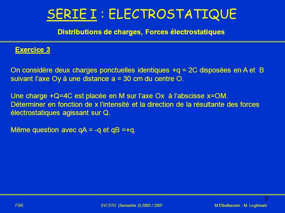 SERIE I : ELECTROSTATIQUE
