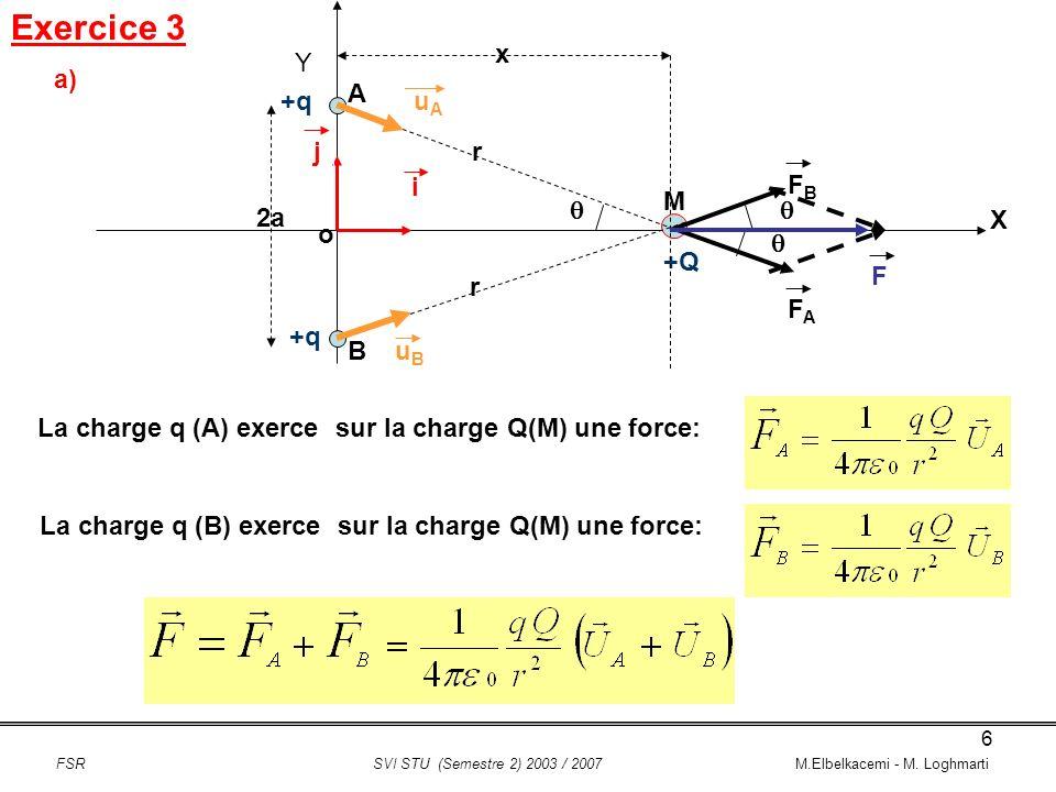 Exercice 3 x Y a) A +q uA j r i FB M   2a X o  +Q F r FA +q B uB