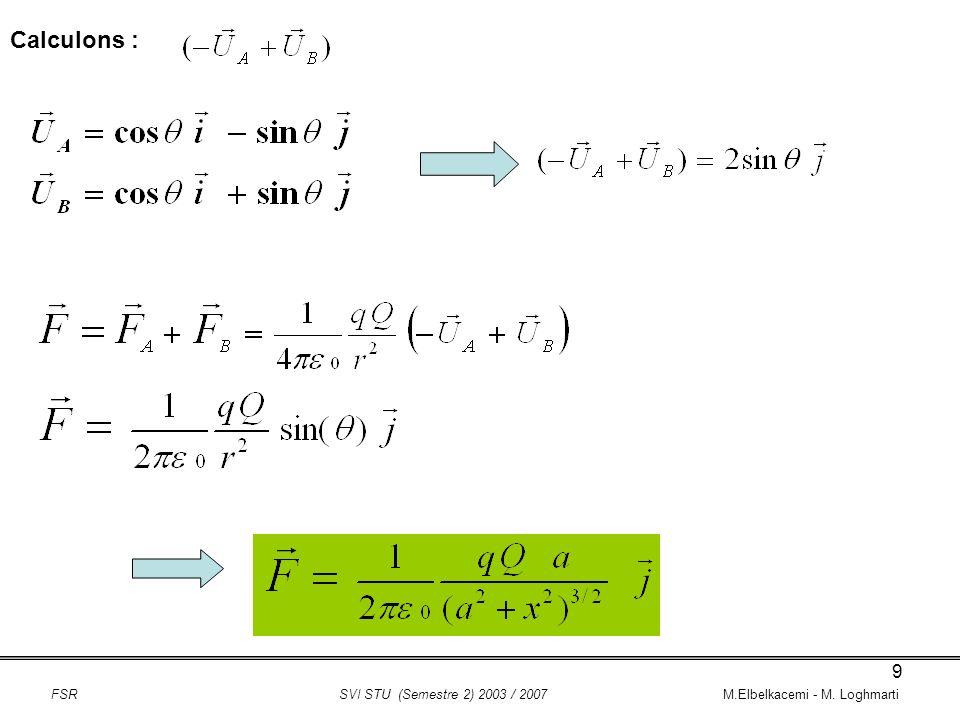 Calculons : FSR SVI STU (Semestre 2) 2003 / 2007 M.Elbelkacemi - M. Loghmarti