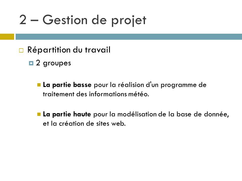 2 – Gestion de projet Répartition du travail 2 groupes
