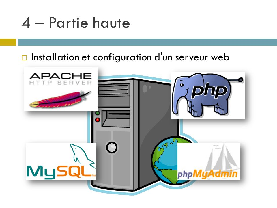 4 – Partie haute Installation et configuration d un serveur web