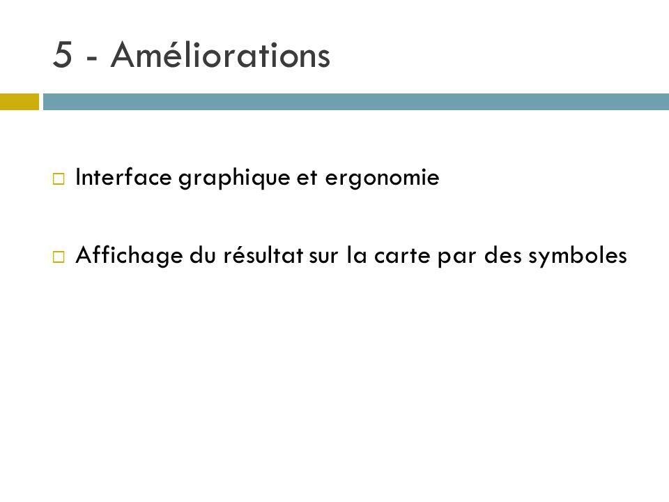 5 - Améliorations Interface graphique et ergonomie