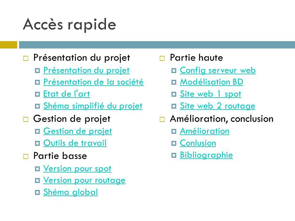 Accès rapide Présentation du projet Gestion de projet Partie basse