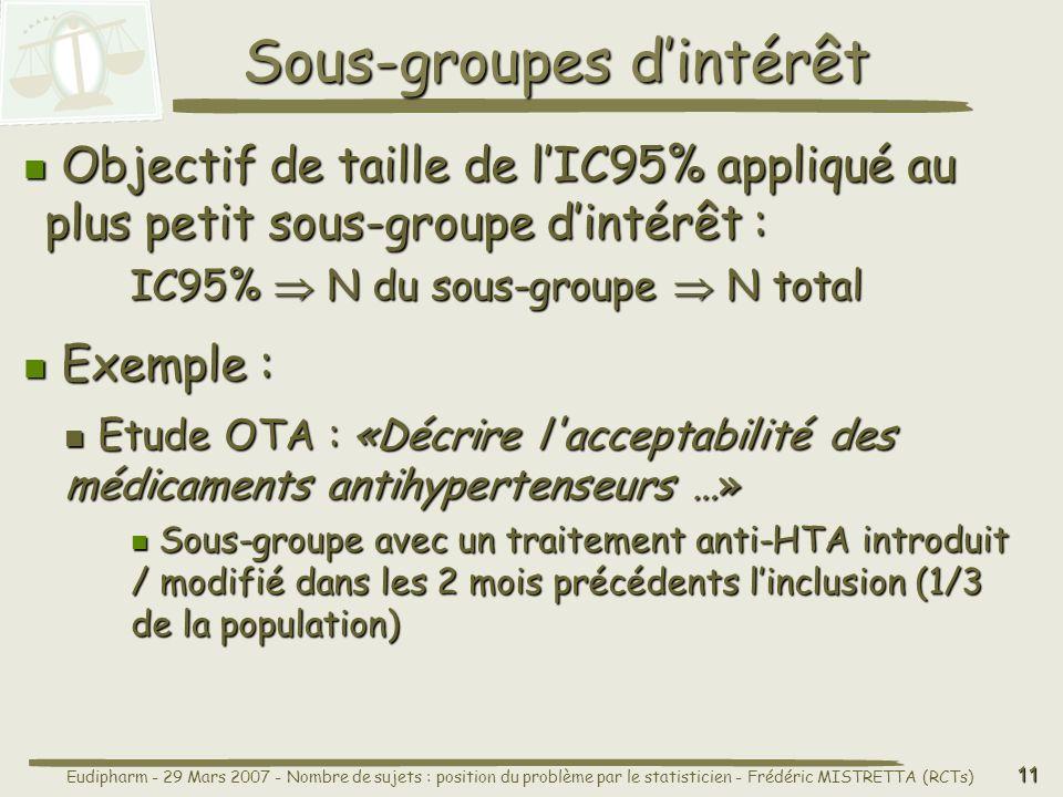Sous-groupes d'intérêt