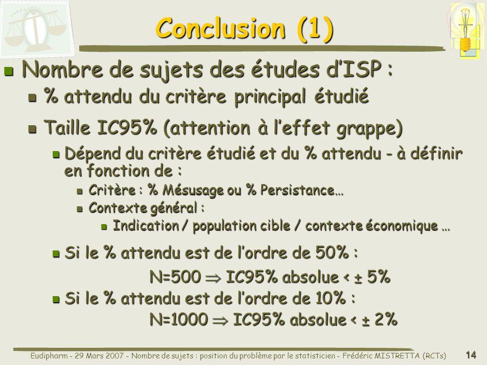 Conclusion (1) Nombre de sujets des études d'ISP :