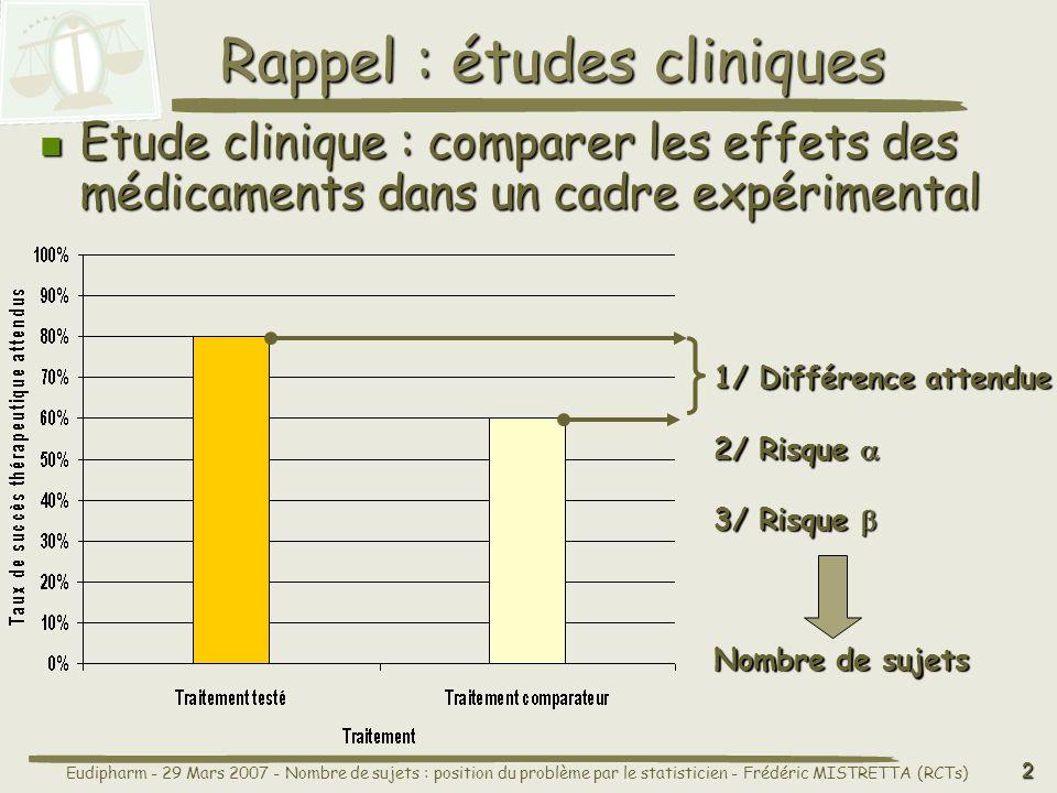 Rappel : études cliniques