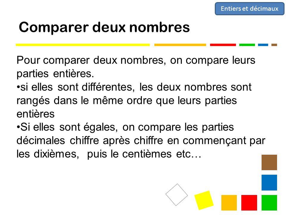 Entiers et décimaux Comparer deux nombres. Pour comparer deux nombres, on compare leurs parties entières.