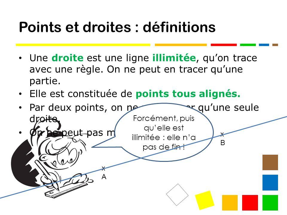 Points et droites : définitions