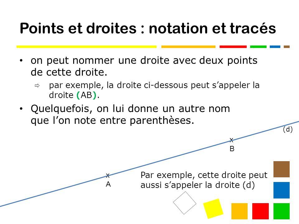 Points et droites : notation et tracés