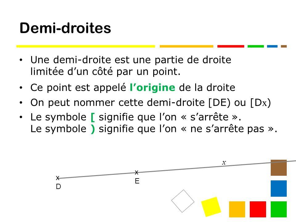 Demi-droites Une demi-droite est une partie de droite limitée d'un côté par un point. Ce point est appelé l'origine de la droite.