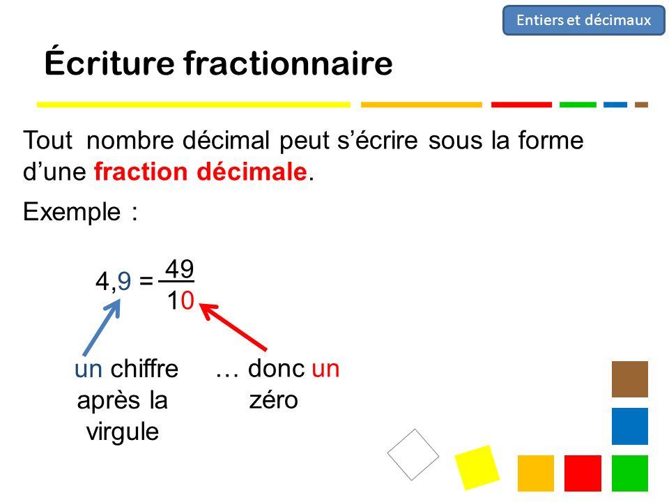 Écriture fractionnaire