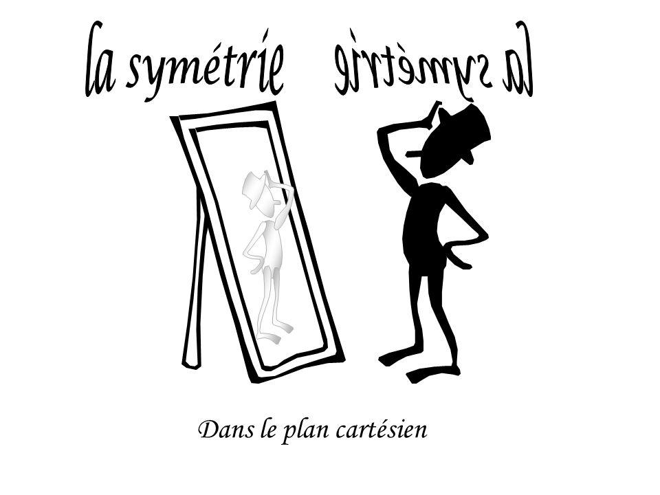 la symétrie la symétrie Dans le plan cartésien