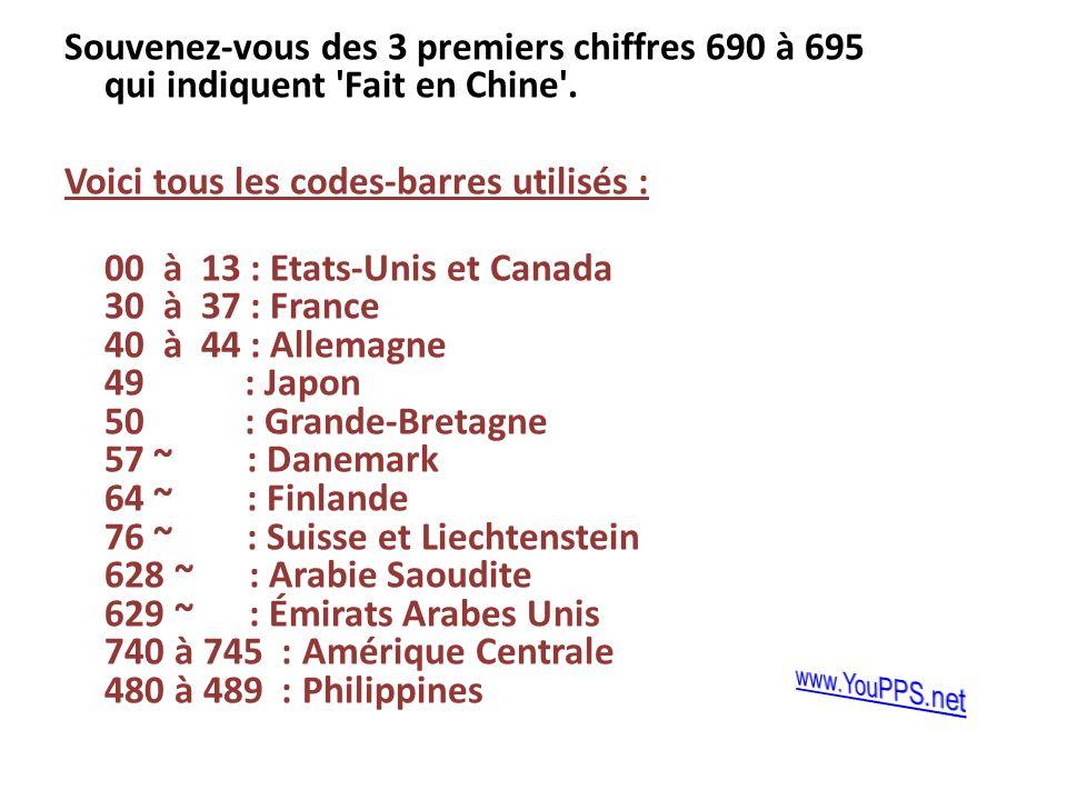 Voici tous les codes-barres utilisés :