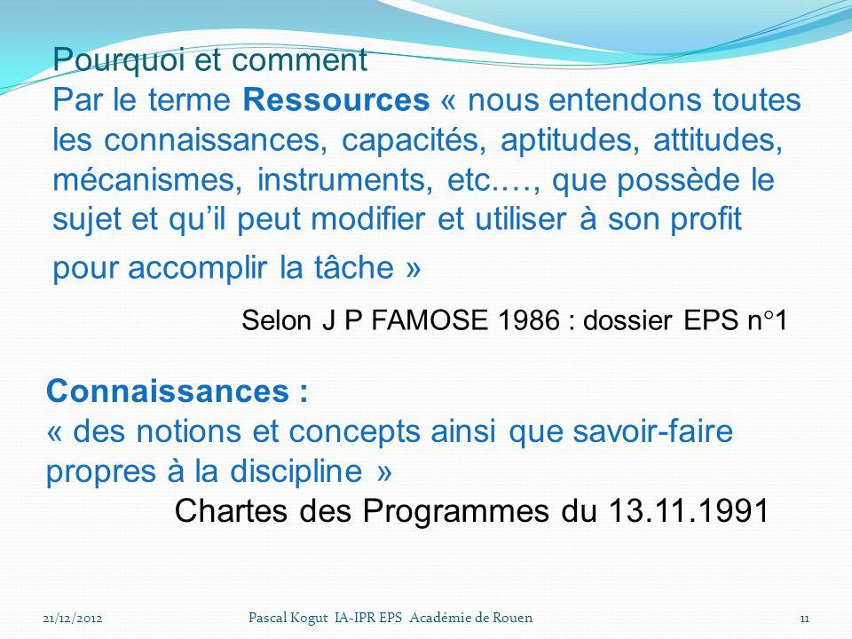 Selon J P FAMOSE 1986 : dossier EPS n°1