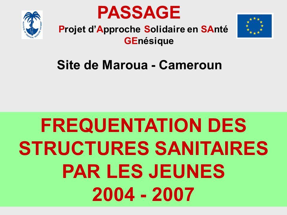 FREQUENTATION DES STRUCTURES SANITAIRES PAR LES JEUNES 2004 - 2007