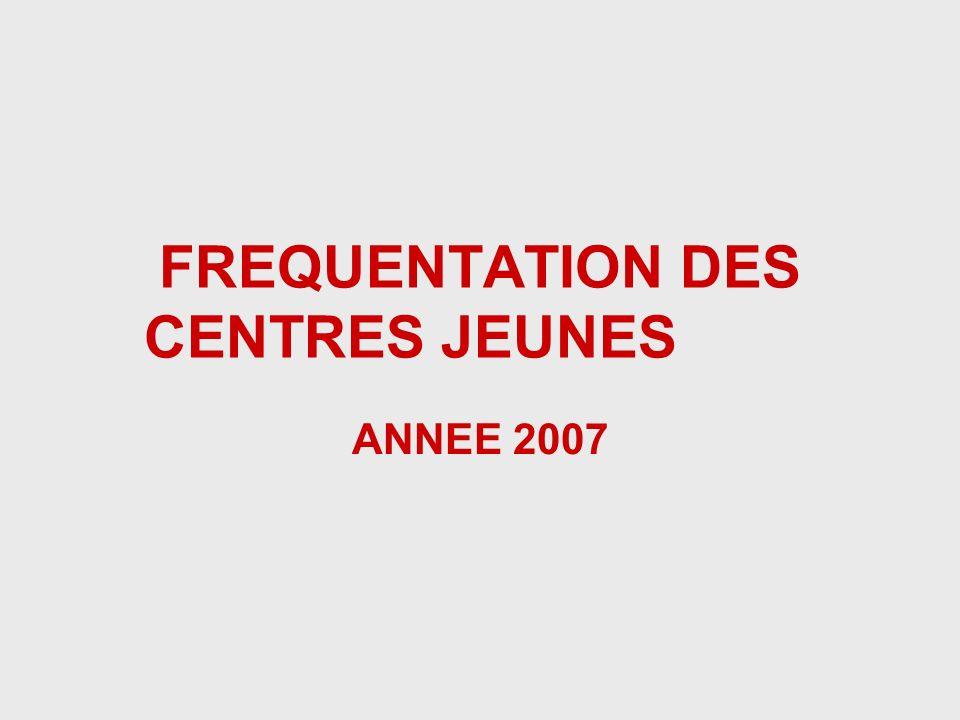 FREQUENTATION DES CENTRES JEUNES