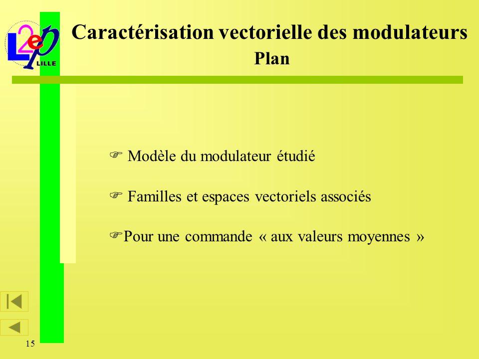 Caractérisation vectorielle des modulateurs Plan