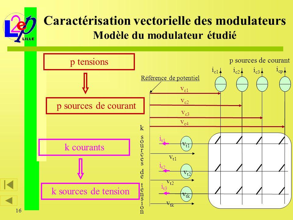 Caractérisation vectorielle des modulateurs Modèle du modulateur étudié