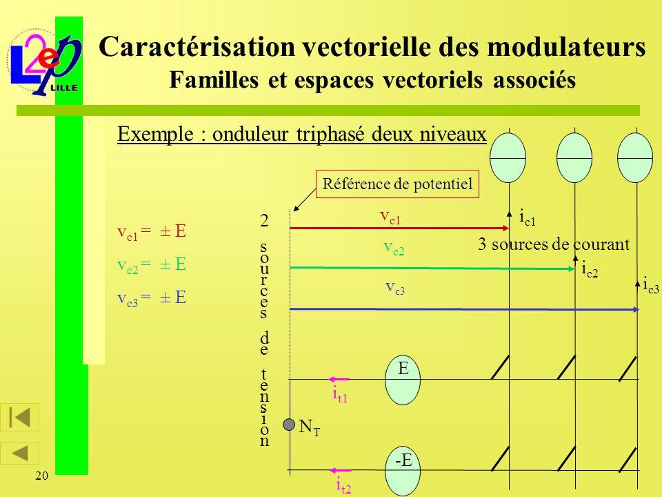Caractérisation vectorielle des modulateurs Familles et espaces vectoriels associés