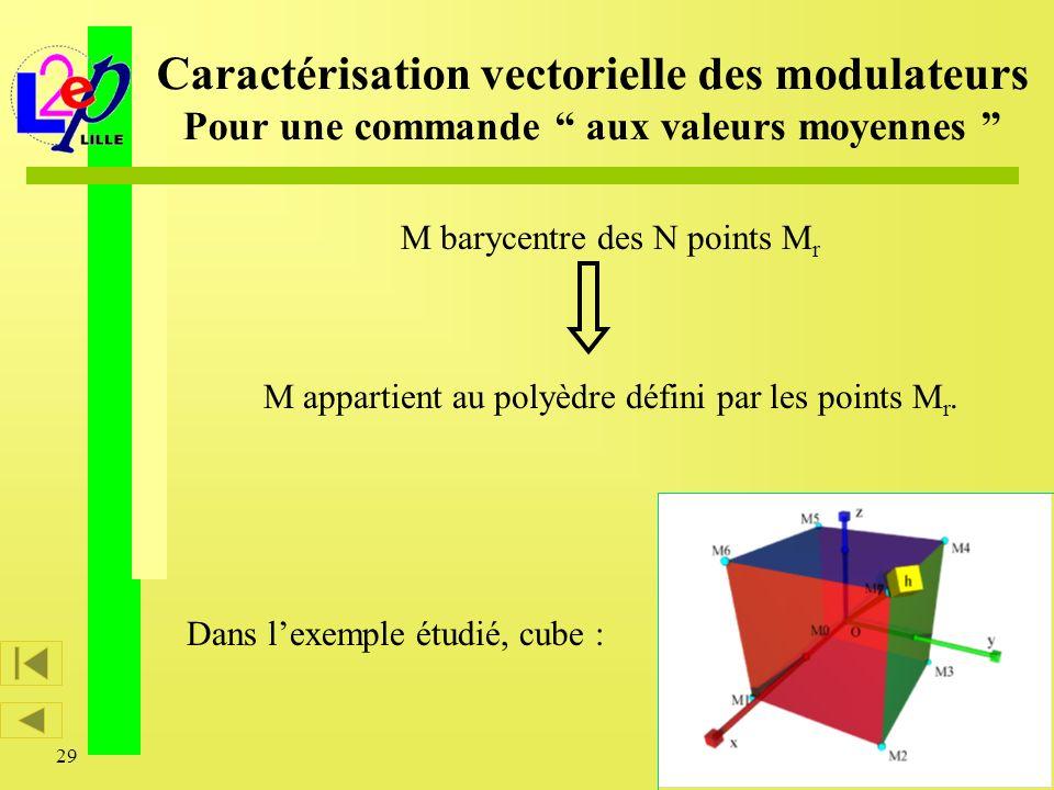 Caractérisation vectorielle des modulateurs Pour une commande aux valeurs moyennes