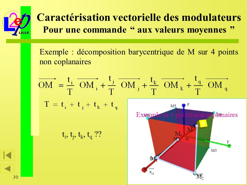 Exemple de 4 points non coplanaires