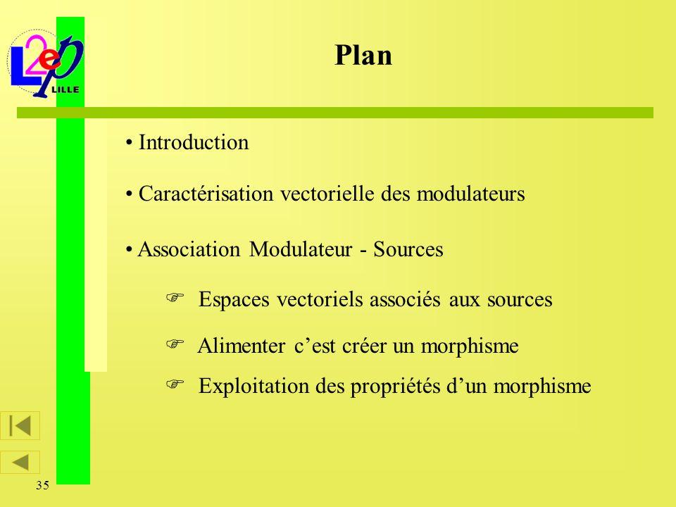 Plan Introduction Caractérisation vectorielle des modulateurs