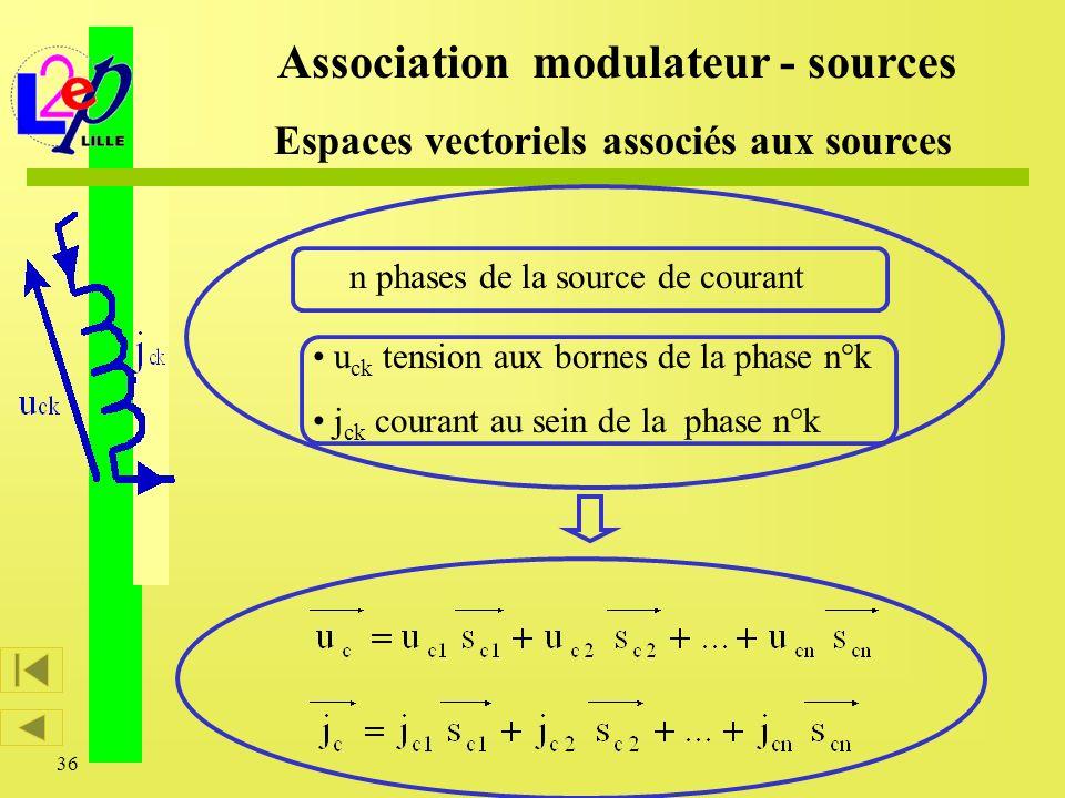 Espaces vectoriels associés aux sources