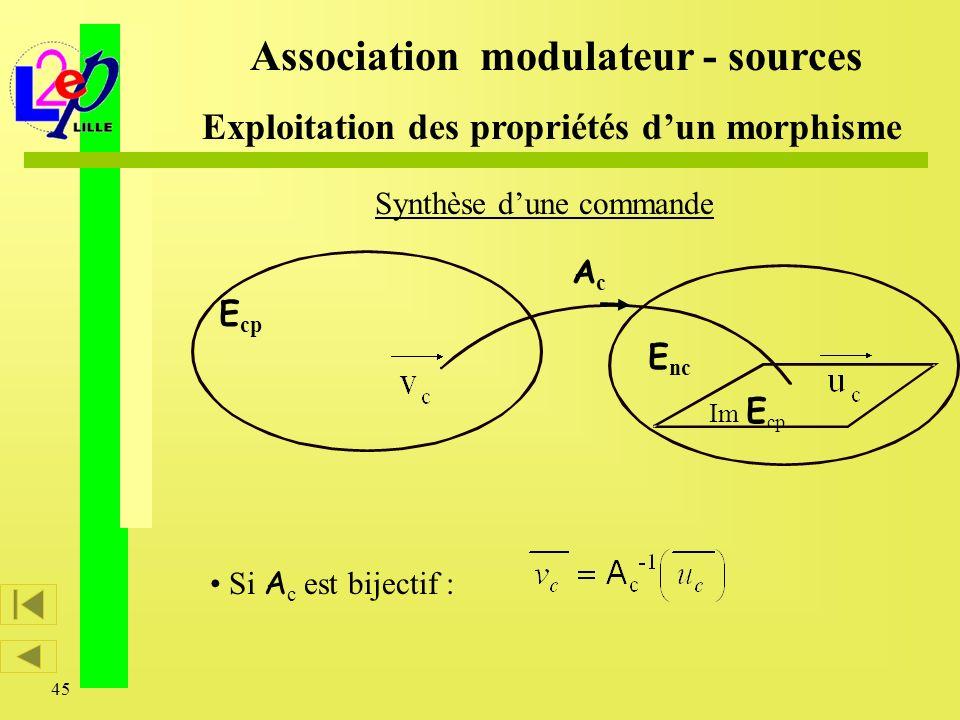 Exploitation des propriétés d'un morphisme