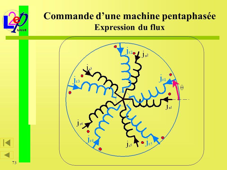 Commande d'une machine pentaphasée Expression du flux