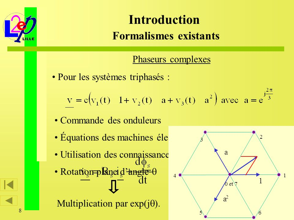 Introduction Formalismes existants