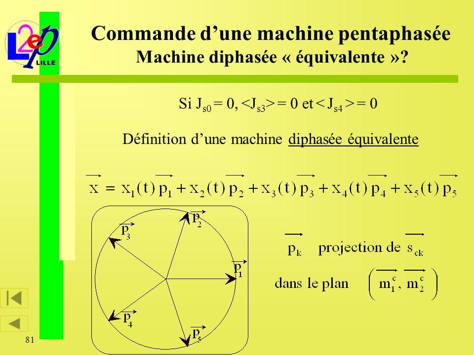 Commande d'une machine pentaphasée Machine diphasée « équivalente »