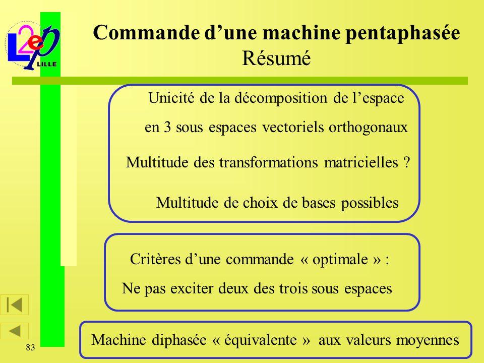 Commande d'une machine pentaphasée Résumé