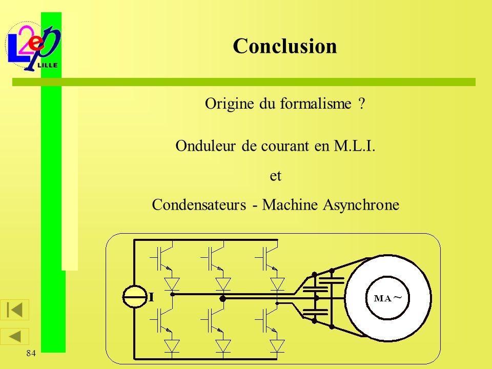 Conclusion Origine du formalisme Onduleur de courant en M.L.I. et