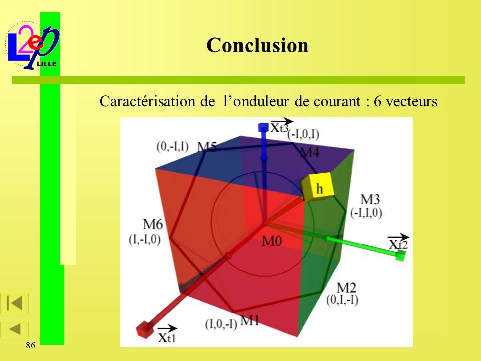 Caractérisation de l'onduleur de courant : 6 vecteurs